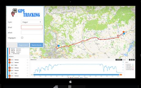 GPS térkép program